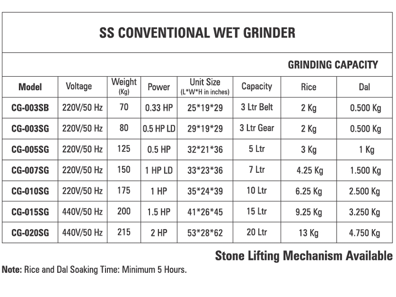 Specification for SS Conventional